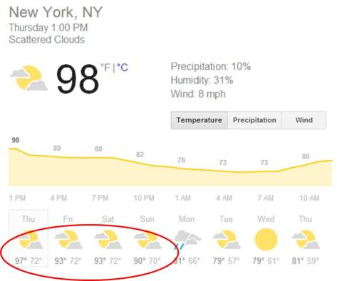 NYC_Weather_HeatWave